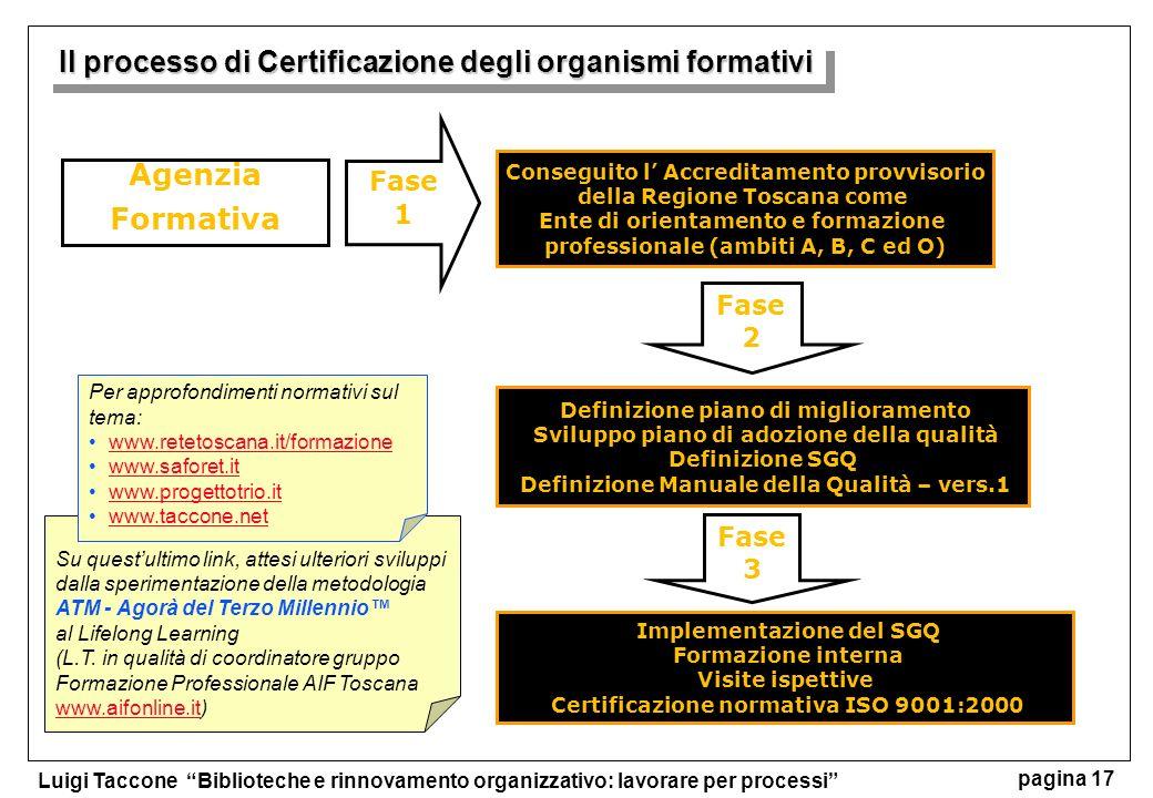 Luigi Taccone Biblioteche e rinnovamento organizzativo: lavorare per processi pagina 17 Il processo di Certificazione degli organismi formativi Conseg