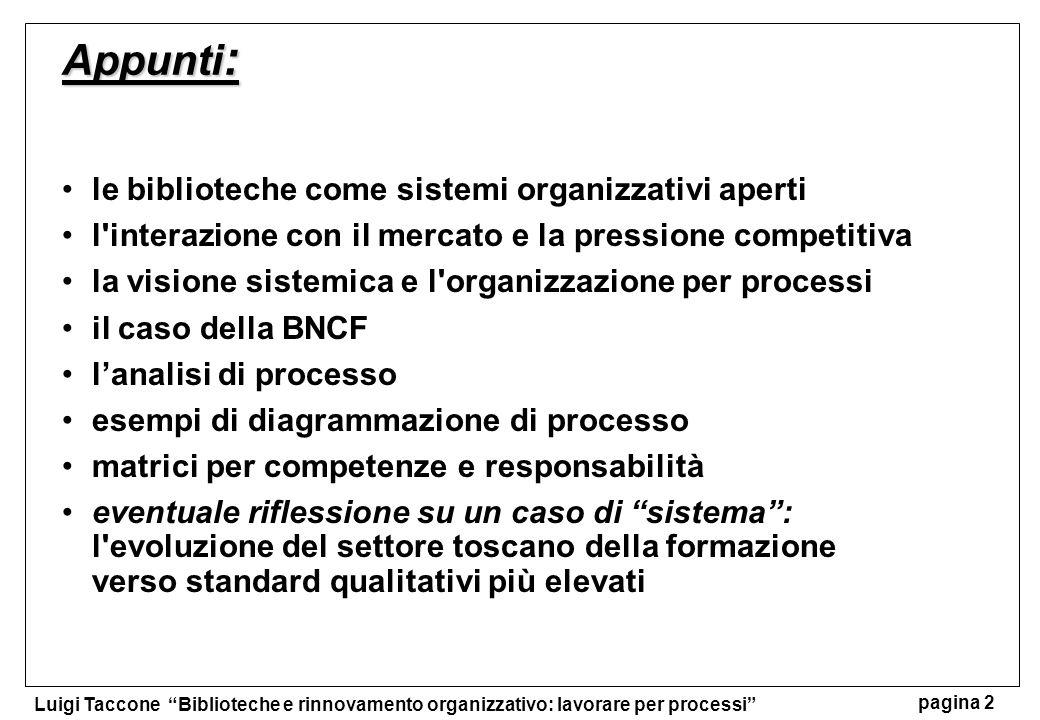 Luigi Taccone Biblioteche e rinnovamento organizzativo: lavorare per processi pagina 2 Appunti : le biblioteche come sistemi organizzativi aperti l'in