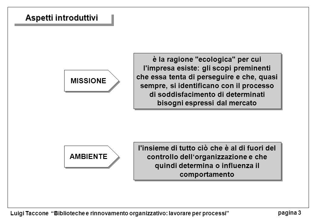 Luigi Taccone Biblioteche e rinnovamento organizzativo: lavorare per processi pagina 3 Aspetti introduttivi è la ragione