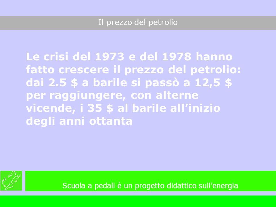 Le crisi del 1973 e del 1978 hanno fatto crescere il prezzo del petrolio: dai 2.5 $ a barile si passò a 12,5 $ per raggiungere, con alterne vicende, i