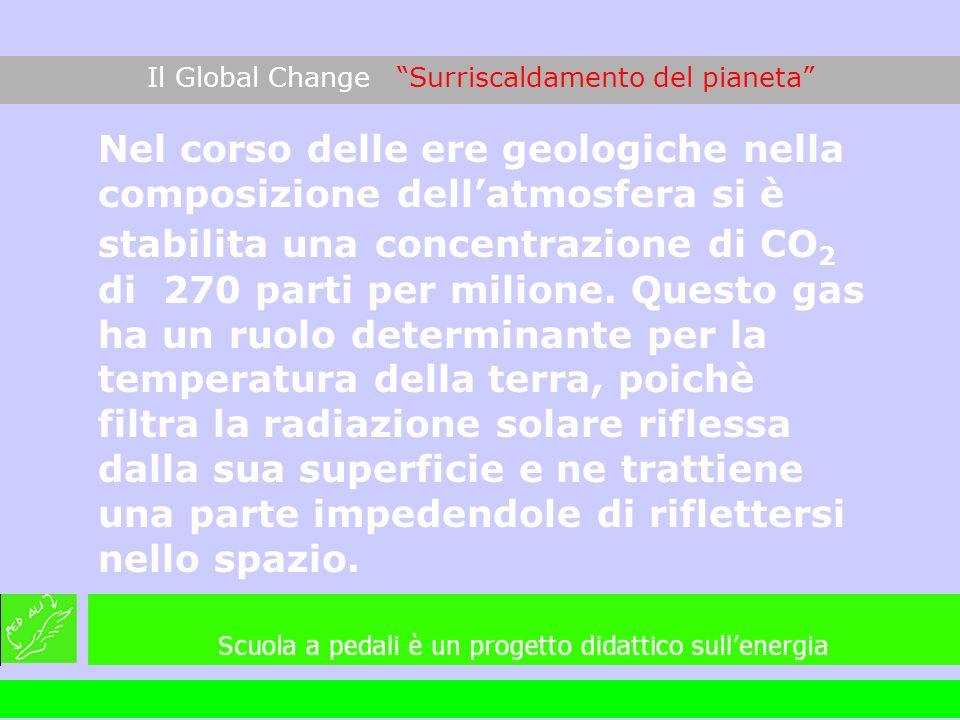 Nel corso delle ere geologiche nella composizione dellatmosfera si è stabilita una concentrazione di CO 2 di 270 parti per milione. Questo gas ha un r