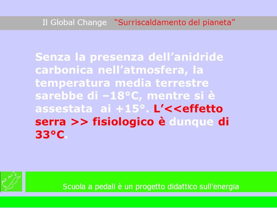 Senza la presenza dellanidride carbonica nellatmosfera, la temperatura media terrestre sarebbe di –18°C, mentre si è assestata ai +15°. L > fisiologic