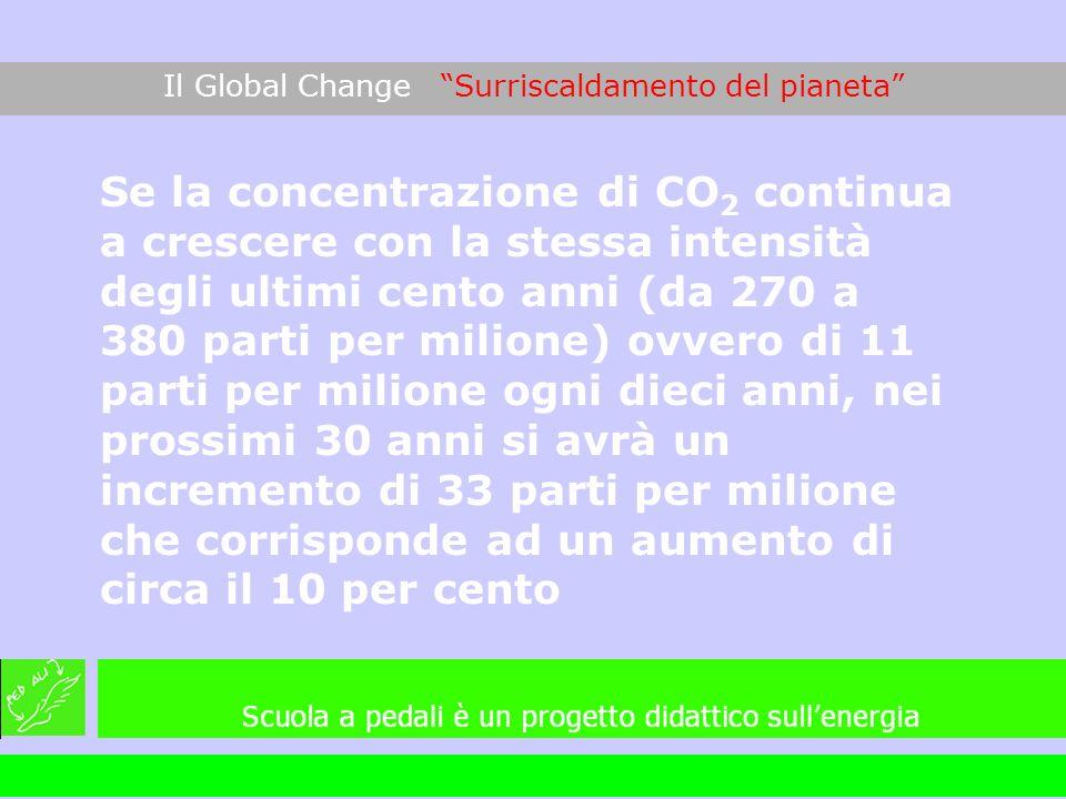 Se la concentrazione di CO 2 continua a crescere con la stessa intensità degli ultimi cento anni (da 270 a 380 parti per milione) ovvero di 11 parti p