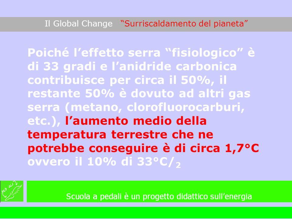 Poiché leffetto serra fisiologico è di 33 gradi e lanidride carbonica contribuisce per circa il 50%, il restante 50% è dovuto ad altri gas serra (meta