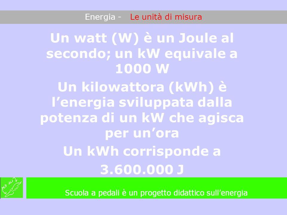 Energia - Le unità di misura Un watt (W) è un Joule al secondo; un kW equivale a 1000 W Un kilowattora (kWh) è lenergia sviluppata dalla potenza di un