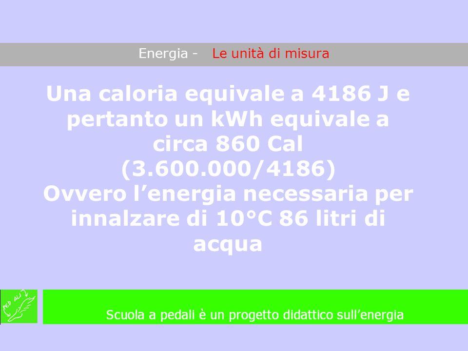 Energia - Le unità di misura Una caloria equivale a 4186 J e pertanto un kWh equivale a circa 860 Cal (3.600.000/4186) Ovvero lenergia necessaria per