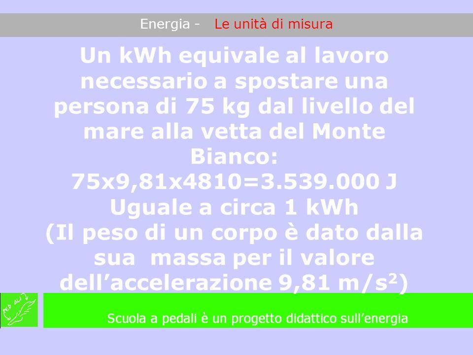 Energia - Le unità di misura Un kWh equivale al lavoro necessario a spostare una persona di 75 kg dal livello del mare alla vetta del Monte Bianco: 75