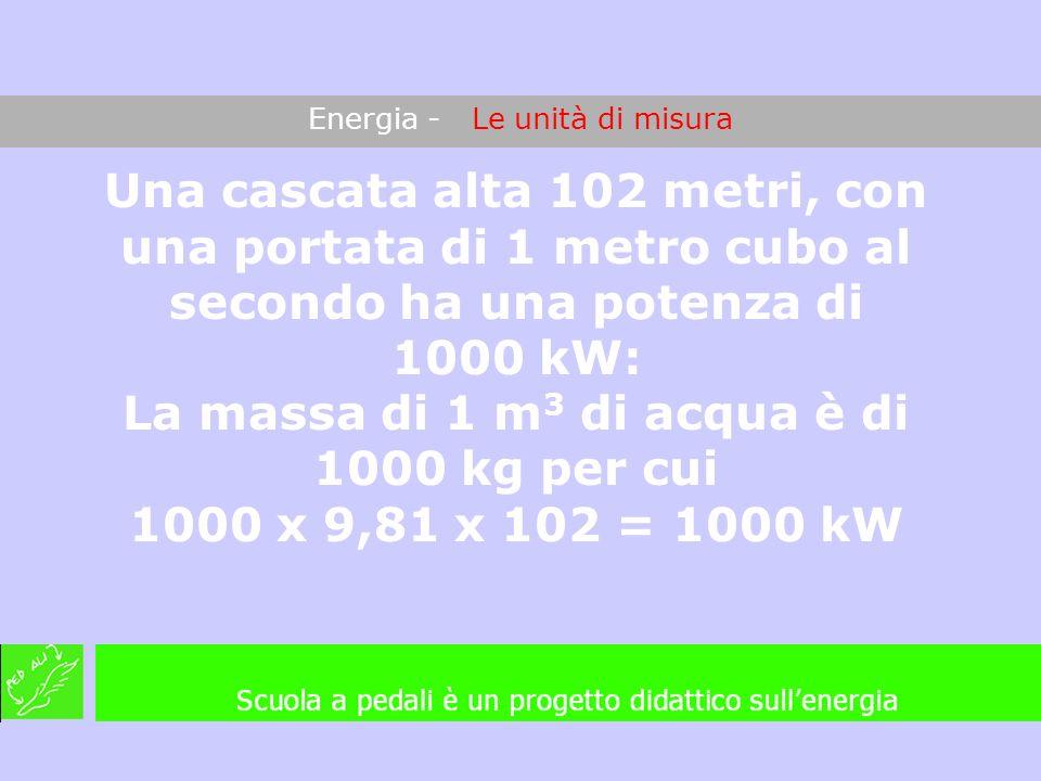 Energia - Le unità di misura Una cascata alta 102 metri, con una portata di 1 metro cubo al secondo ha una potenza di 1000 kW: La massa di 1 m 3 di ac