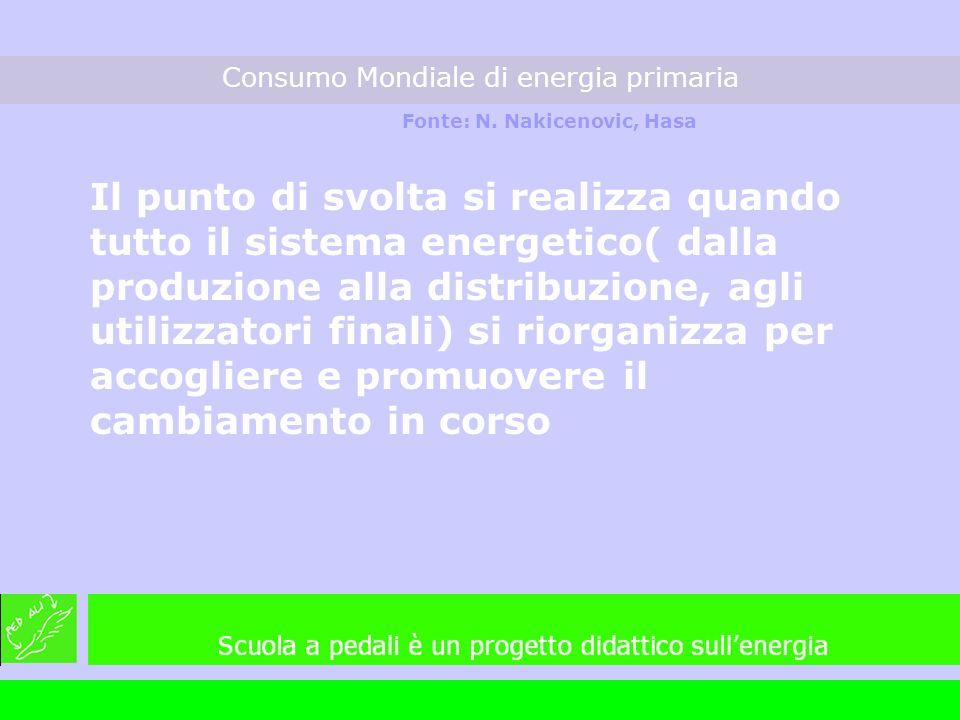 Il punto di svolta si realizza quando tutto il sistema energetico( dalla produzione alla distribuzione, agli utilizzatori finali) si riorganizza per a