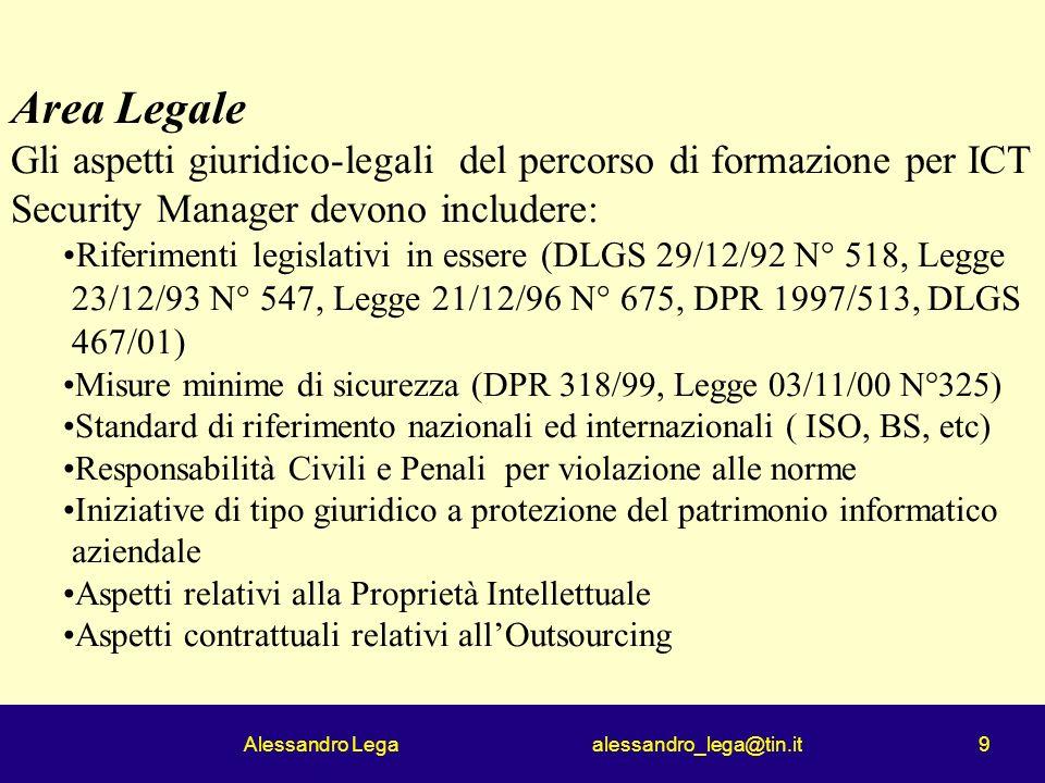 Alessandro Lega alessandro_lega@tin.it 9 Area Legale Gli aspetti giuridico-legali del percorso di formazione per ICT Security Manager devono includere: Riferimenti legislativi in essere (DLGS 29/12/92 N° 518, Legge 23/12/93 N° 547, Legge 21/12/96 N° 675, DPR 1997/513, DLGS 467/01) Misure minime di sicurezza (DPR 318/99, Legge 03/11/00 N°325) Standard di riferimento nazionali ed internazionali ( ISO, BS, etc) Responsabilità Civili e Penali per violazione alle norme Iniziative di tipo giuridico a protezione del patrimonio informatico aziendale Aspetti relativi alla Proprietà Intellettuale Aspetti contrattuali relativi allOutsourcing
