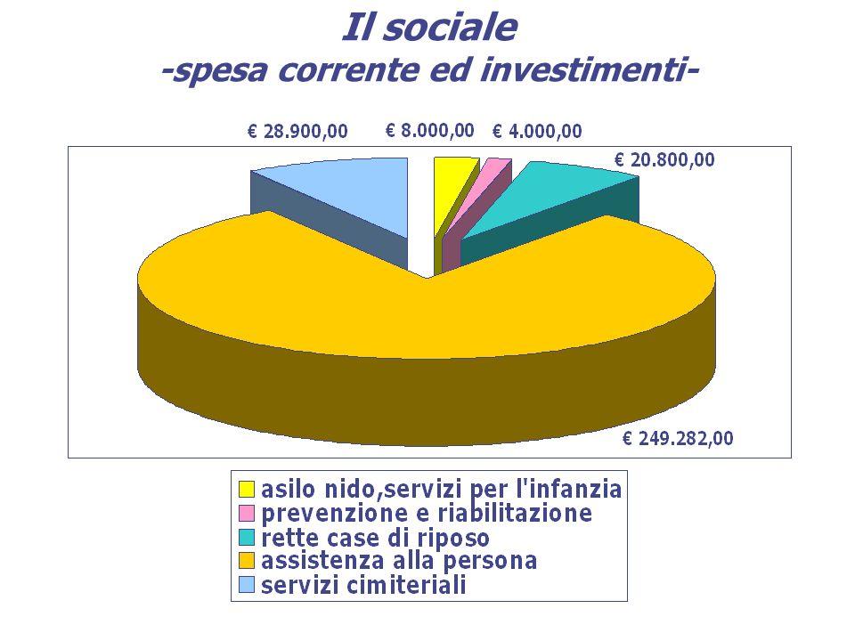 Il sociale -spesa corrente ed investimenti-