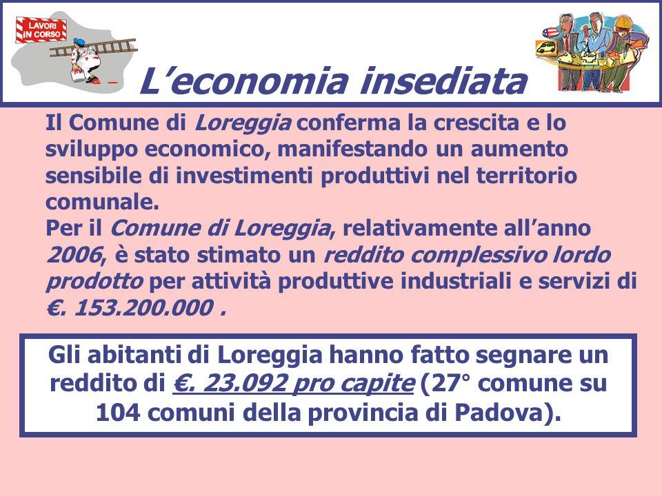 Leconomia insediata Il Comune di Loreggia conferma la crescita e lo sviluppo economico, manifestando un aumento sensibile di investimenti produttivi nel territorio comunale.