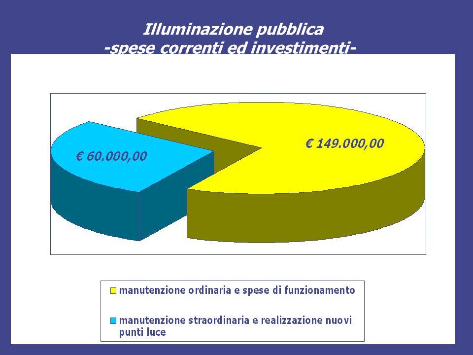 Illuminazione pubblica -spese correnti ed investimenti- -
