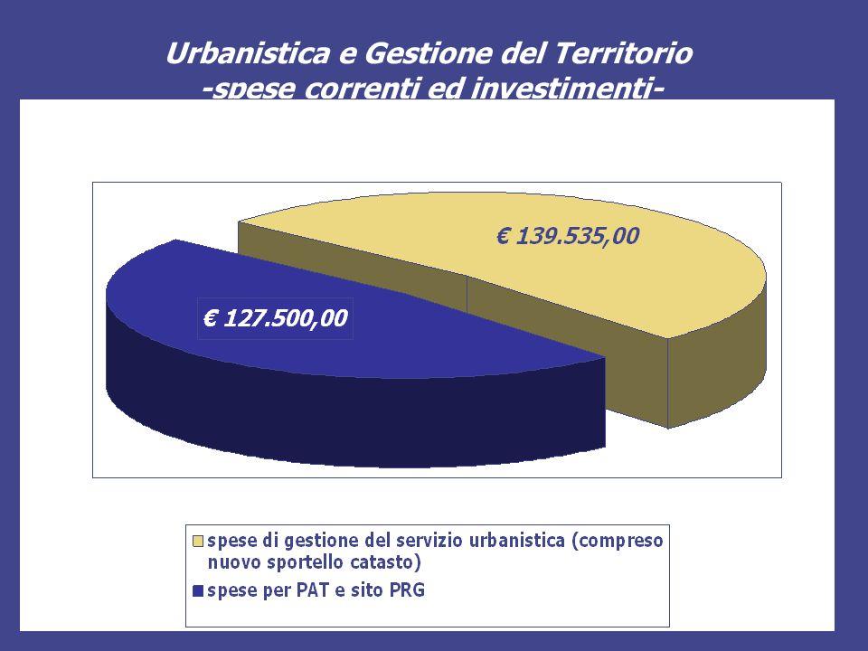 Urbanistica e Gestione del Territorio -spese correnti ed investimenti-