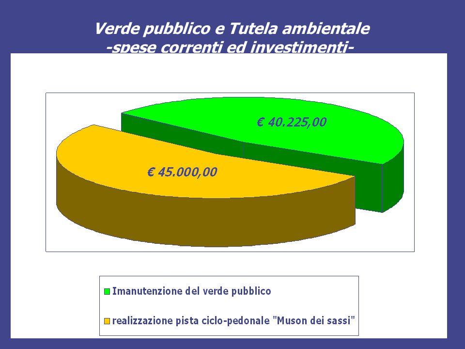 Verde pubblico e Tutela ambientale -spese correnti ed investimenti-