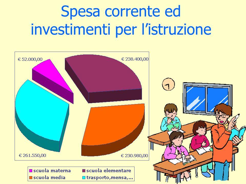 Spesa corrente ed investimenti per listruzione
