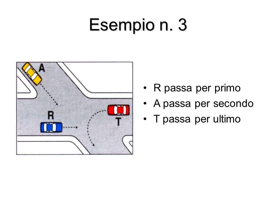 Esempio n. 3 R passa per primo A passa per secondo T passa per ultimo