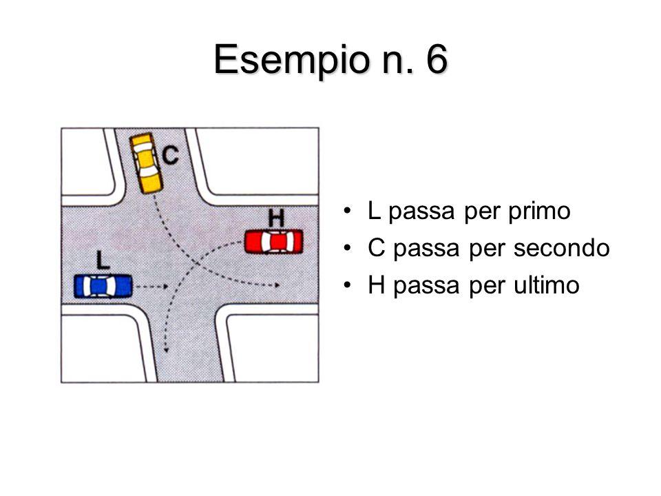 Esempio n. 6 L passa per primo C passa per secondo H passa per ultimo