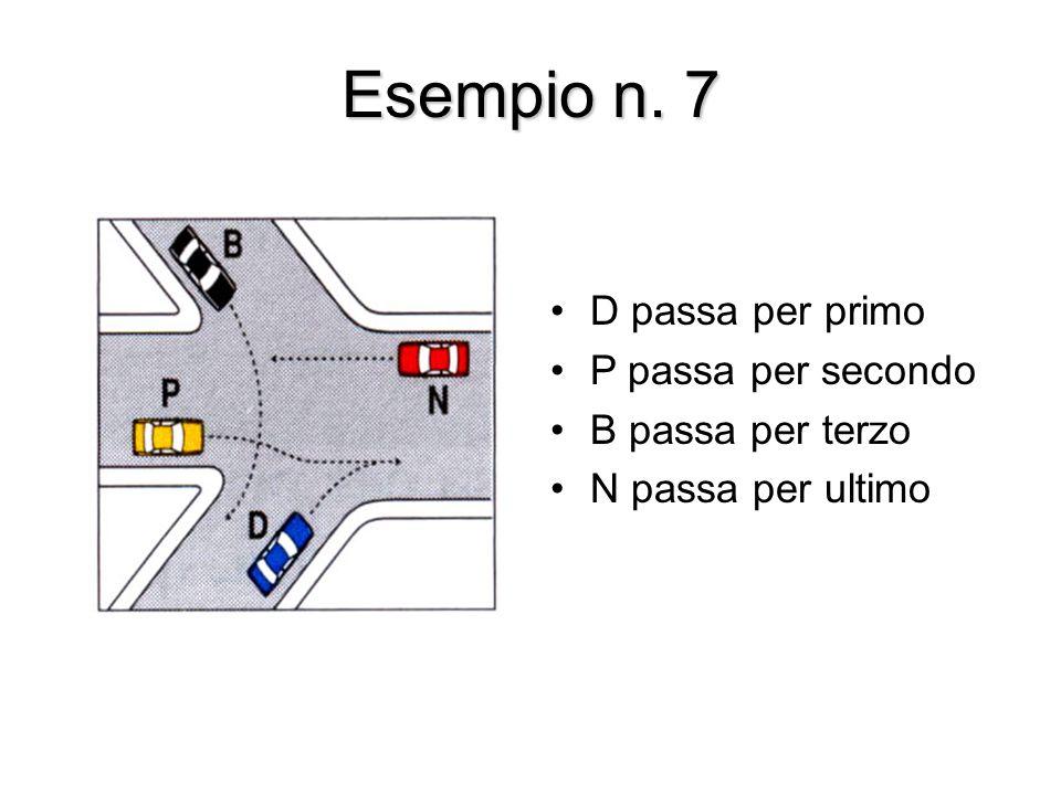Esempio n. 7 D passa per primo P passa per secondo B passa per terzo N passa per ultimo