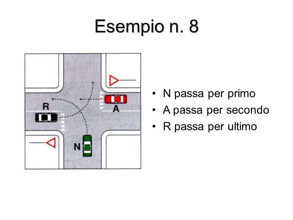 Esempio n. 8 N passa per primo A passa per secondo R passa per ultimo
