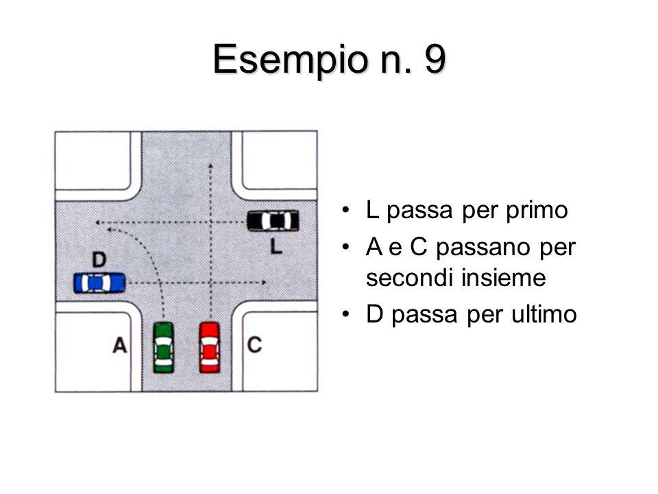 Esempio n. 9 L passa per primo A e C passano per secondi insieme D passa per ultimo