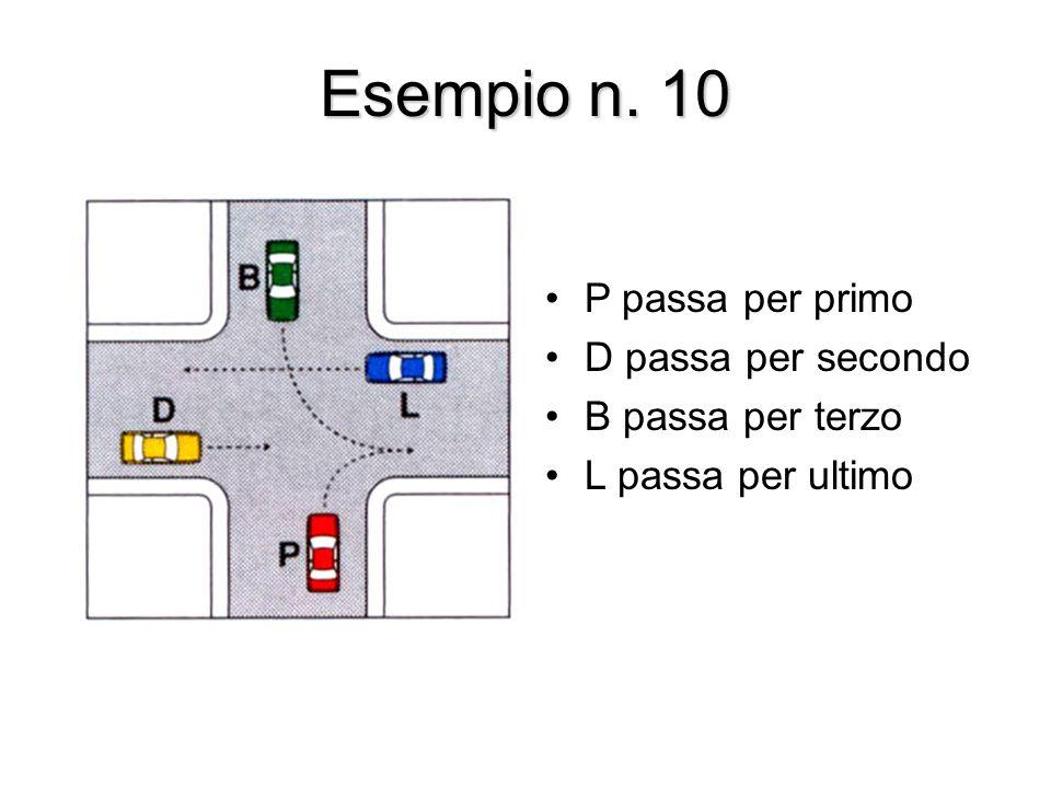 Esempio n. 10 P passa per primo D passa per secondo B passa per terzo L passa per ultimo