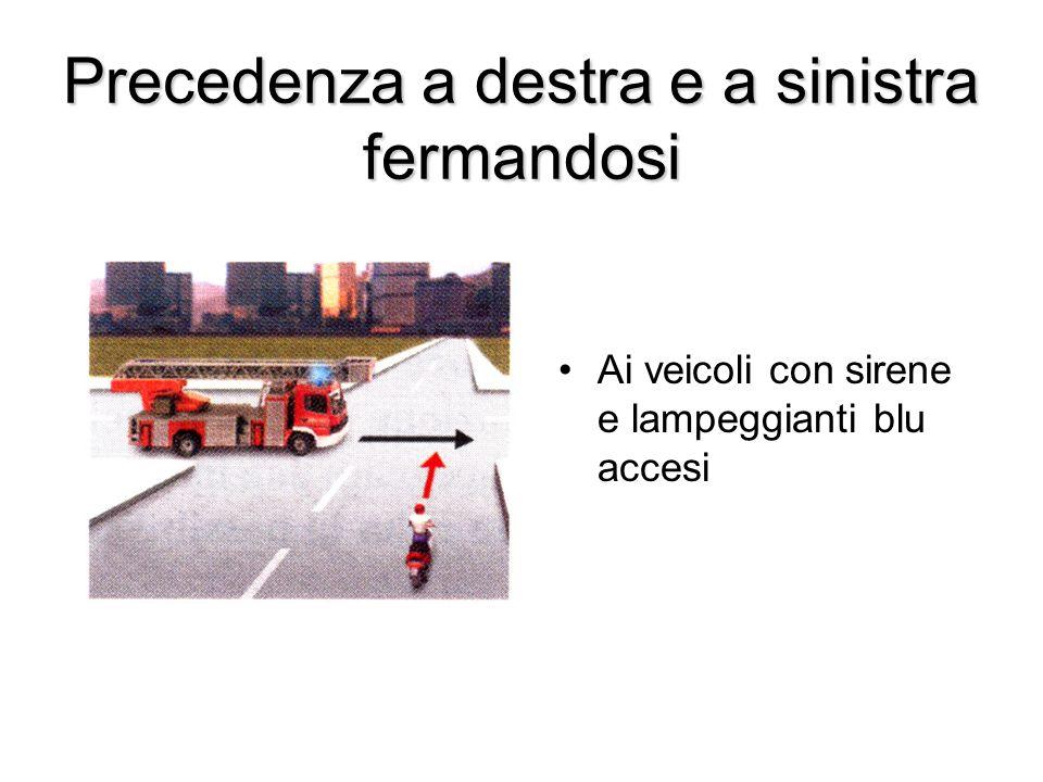 Precedenza a destra e a sinistra fermandosi Quando si esce da proprietà private o piste ciclabili