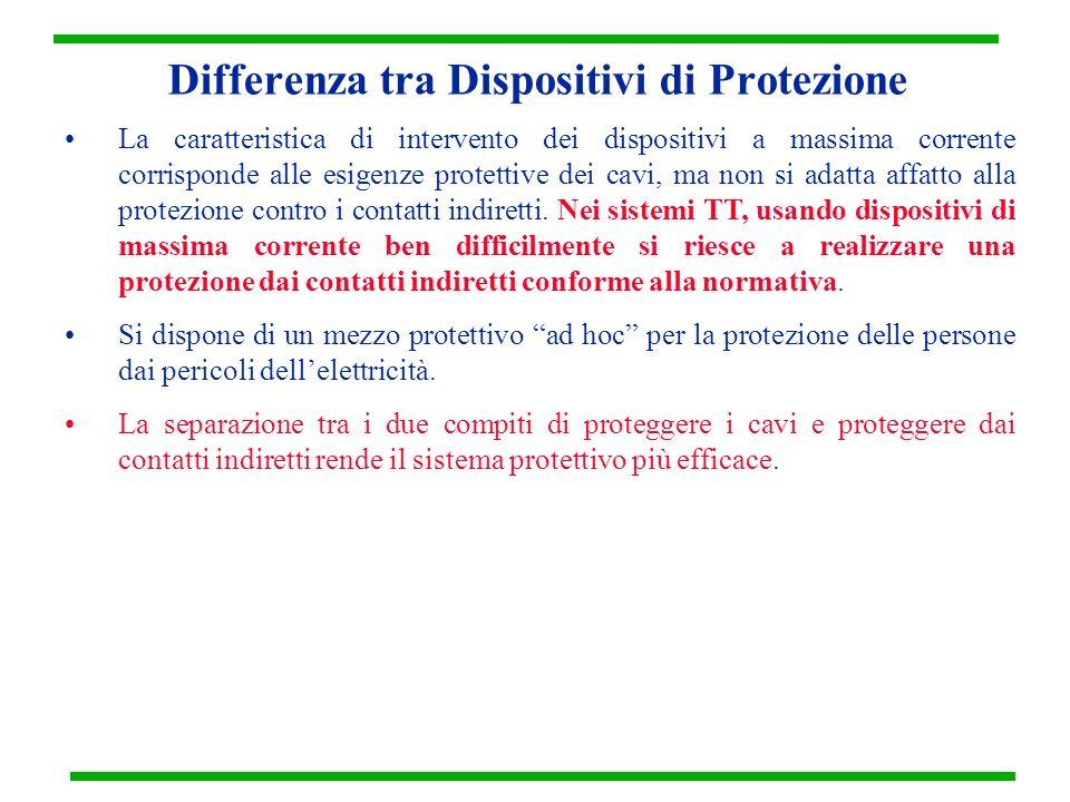 Differenza tra Dispositivi di Protezione La caratteristica di intervento dei dispositivi a massima corrente corrisponde alle esigenze protettive dei c