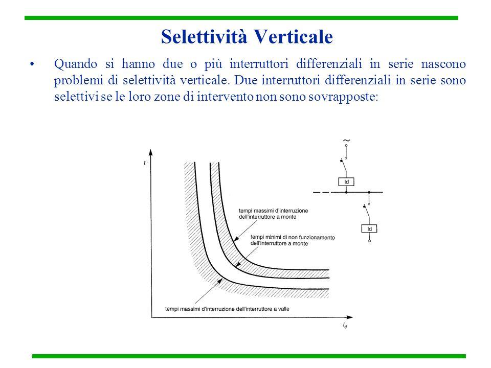 Selettività Verticale Quando si hanno due o più interruttori differenziali in serie nascono problemi di selettività verticale. Due interruttori differ