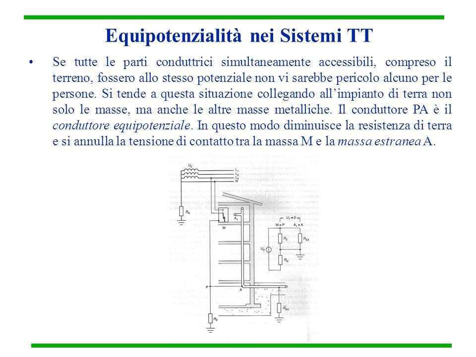 Equipotenzialità nei Sistemi TT Se tutte le parti conduttrici simultaneamente accessibili, compreso il terreno, fossero allo stesso potenziale non vi