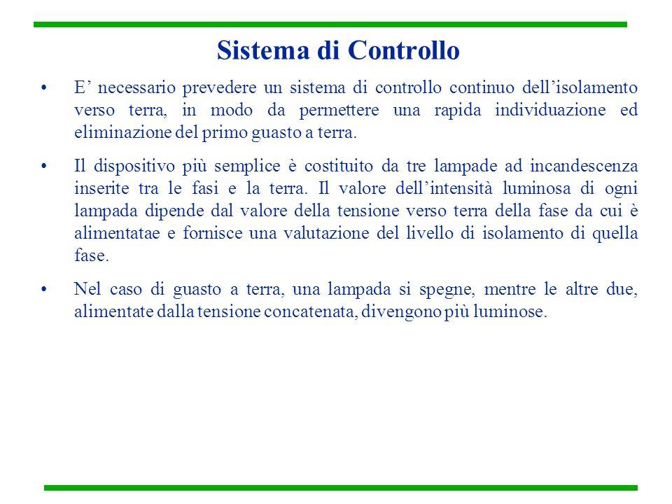 Sistema di Controllo E necessario prevedere un sistema di controllo continuo dellisolamento verso terra, in modo da permettere una rapida individuazio