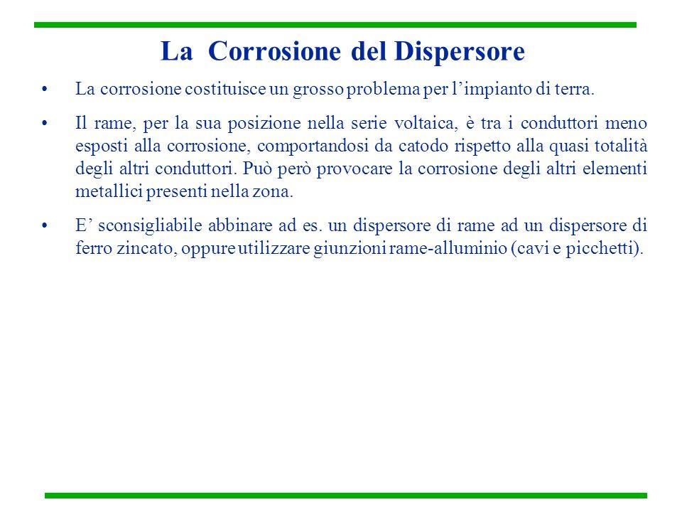 La Corrosione del Dispersore La corrosione costituisce un grosso problema per limpianto di terra. Il rame, per la sua posizione nella serie voltaica,