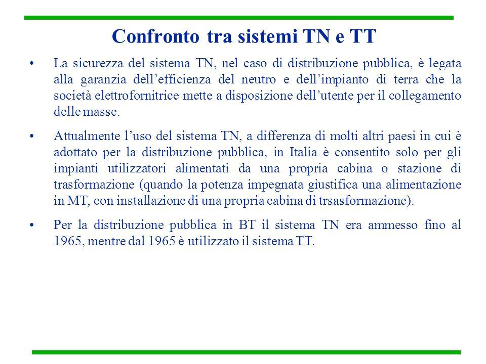 Confronto tra sistemi TN e TT La sicurezza del sistema TN, nel caso di distribuzione pubblica, è legata alla garanzia dellefficienza del neutro e dell