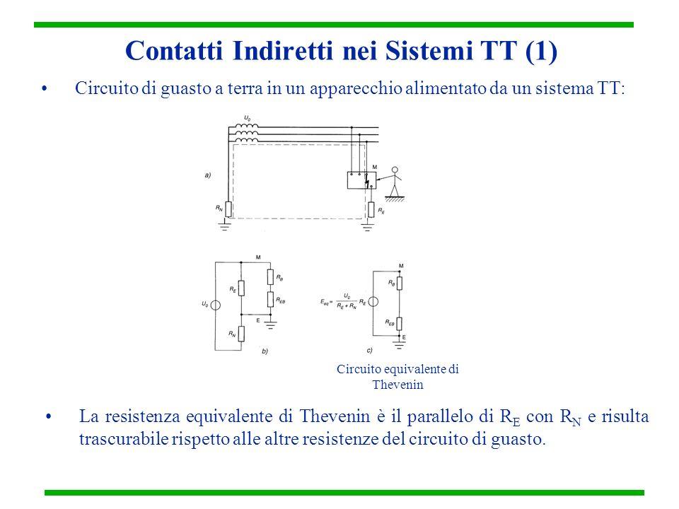 Contatti Indiretti nei Sistemi TT (1) Circuito di guasto a terra in un apparecchio alimentato da un sistema TT: La resistenza equivalente di Thevenin