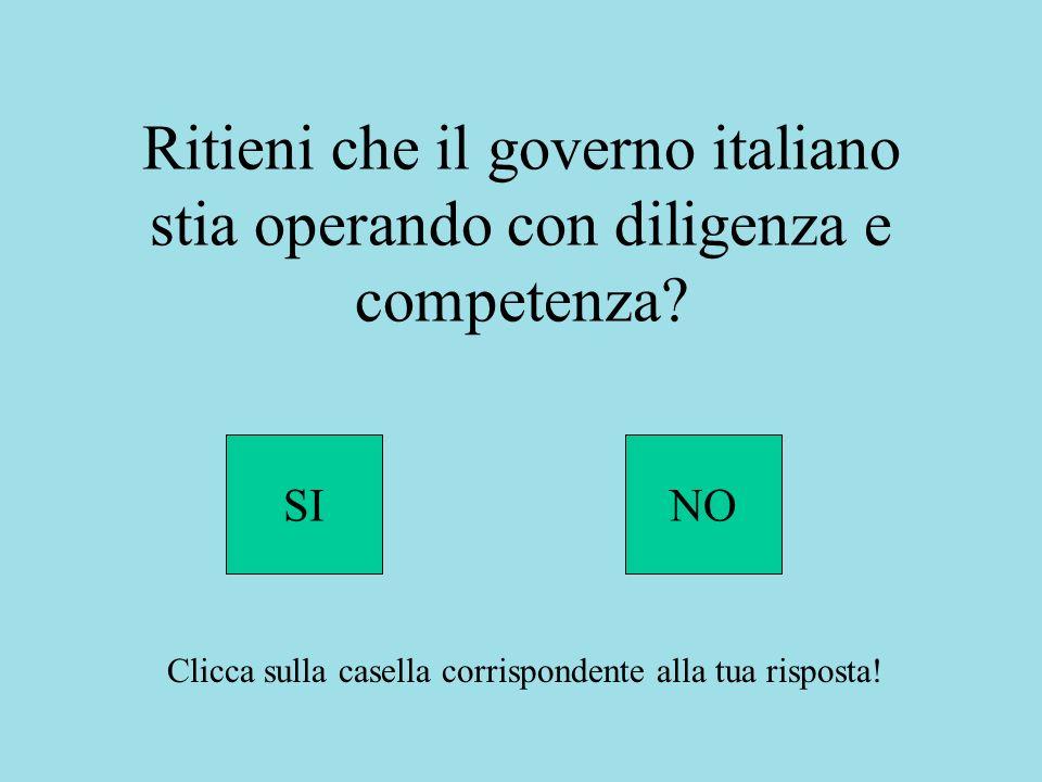 Questo è un programma automatico per il rilevamento delle opinioni degli italiani.