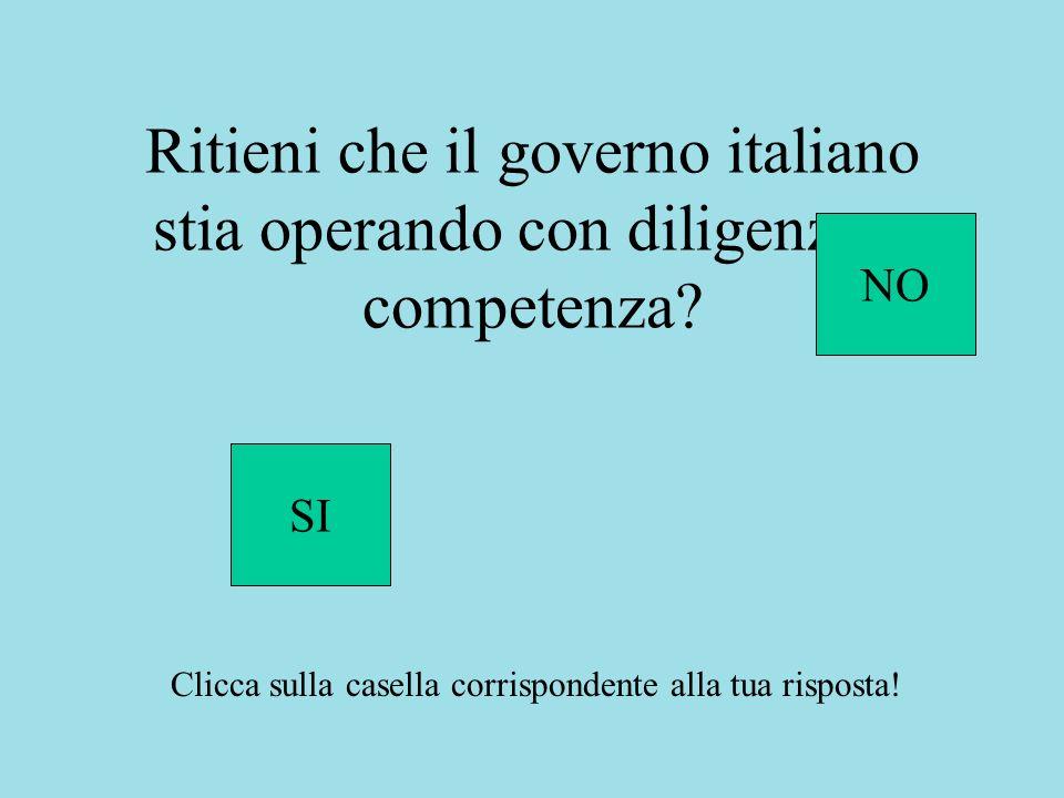 Ritieni che il governo italiano stia operando con diligenza e competenza.