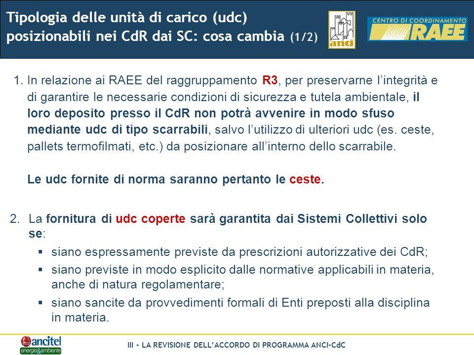 III – LA REVISIONE DELLACCORDO DI PROGRAMMA ANCI-CdC 1.In relazione ai RAEE del raggruppamento R3, per preservarne lintegrità e di garantire le necessarie condizioni di sicurezza e tutela ambientale, il loro deposito presso il CdR non potrà avvenire in modo sfuso mediante udc di tipo scarrabili, salvo lutilizzo di ulteriori udc (es.