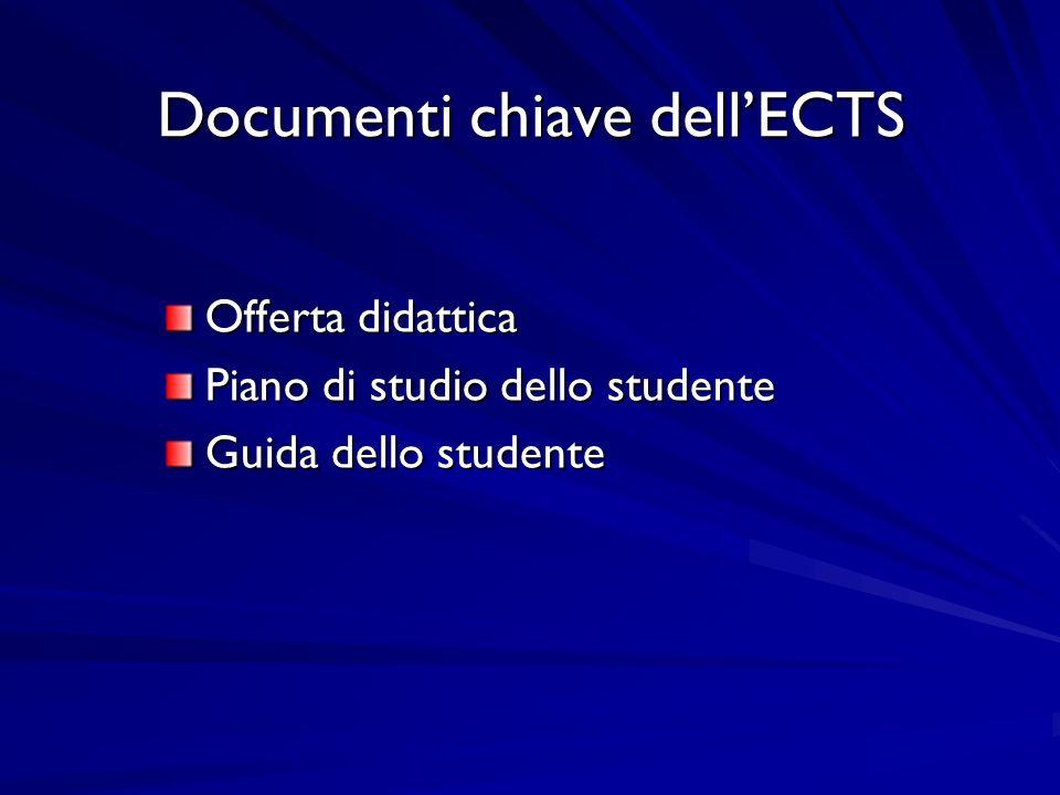 Documenti chiave dellECTS Offerta didattica Piano di studio dello studente Guida dello studente