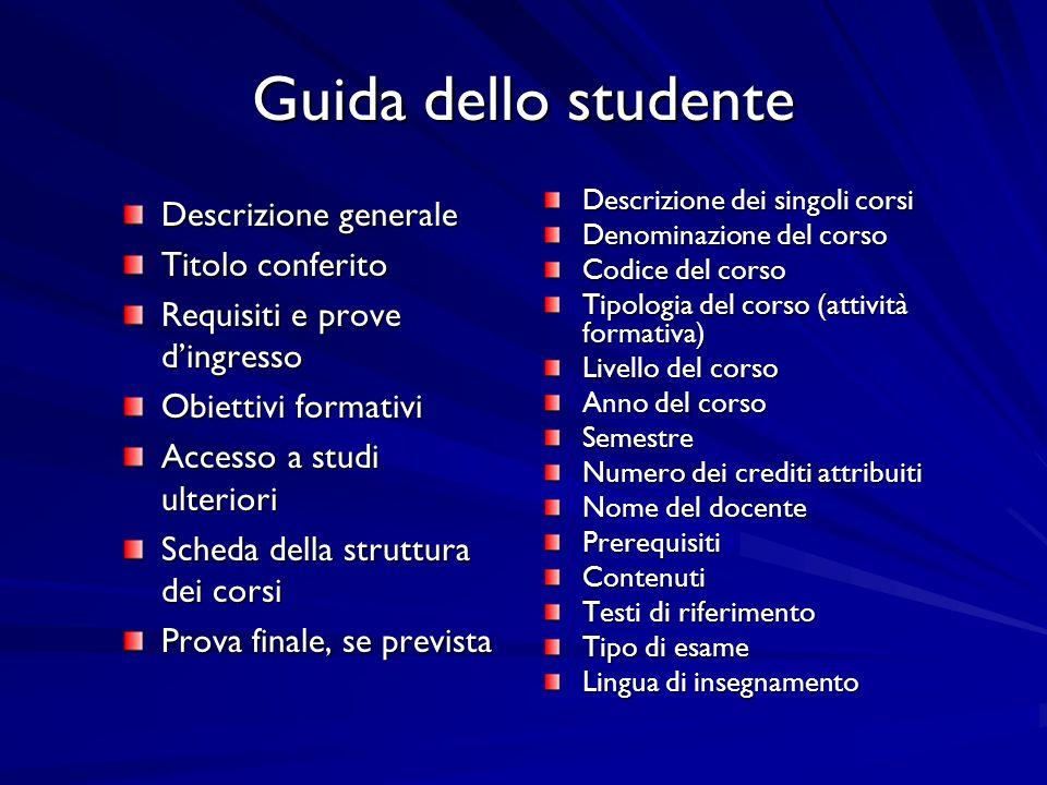 Descrizione generale Titolo conferito Requisiti e prove dingresso Obiettivi formativi Accesso a studi ulteriori Scheda della struttura dei corsi Prova