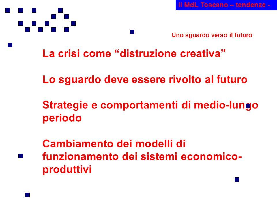 La crisi come distruzione creativa Lo sguardo deve essere rivolto al futuro Strategie e comportamenti di medio-lungo periodo Cambiamento dei modelli di funzionamento dei sistemi economico- produttivi Il MdL Toscano – tendenze - Uno sguardo verso il futuro