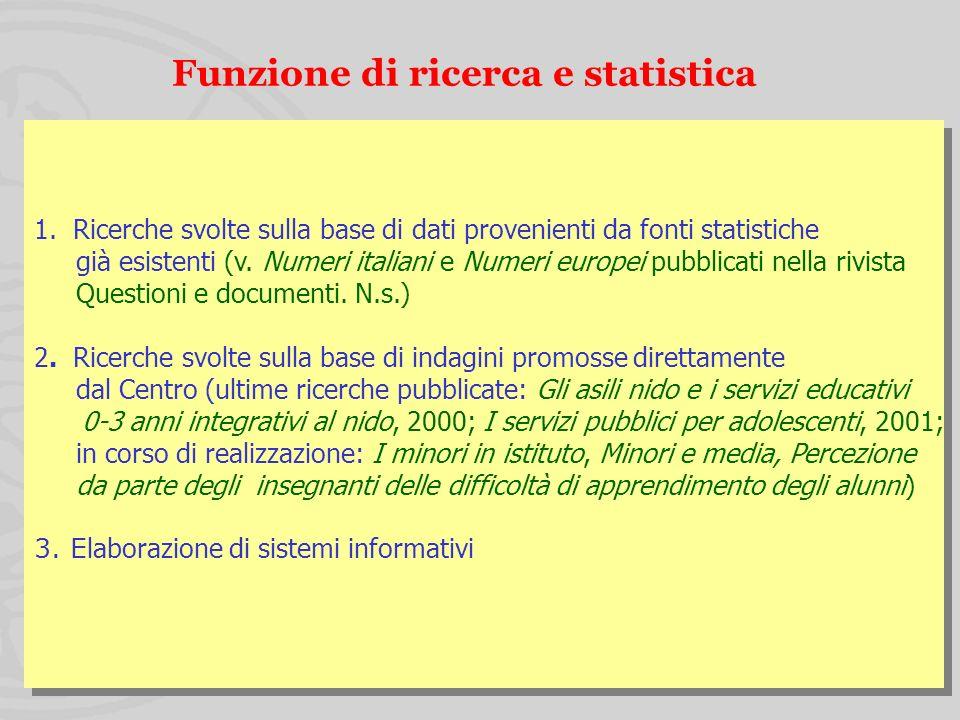 1.Ricerche svolte sulla base di dati provenienti da fonti statistiche già esistenti (v.