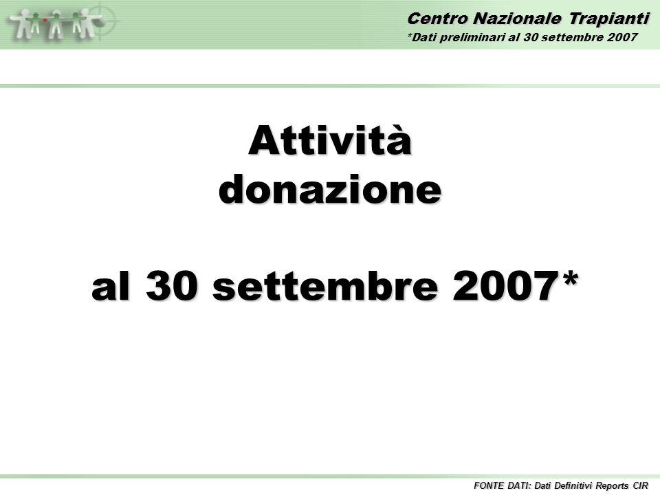 Centro Nazionale Trapianti Attivitàdonazione al 30 settembre 2007* al 30 settembre 2007* FONTE DATI: Dati Definitivi Reports CIR *Dati preliminari al 30 settembre 2007