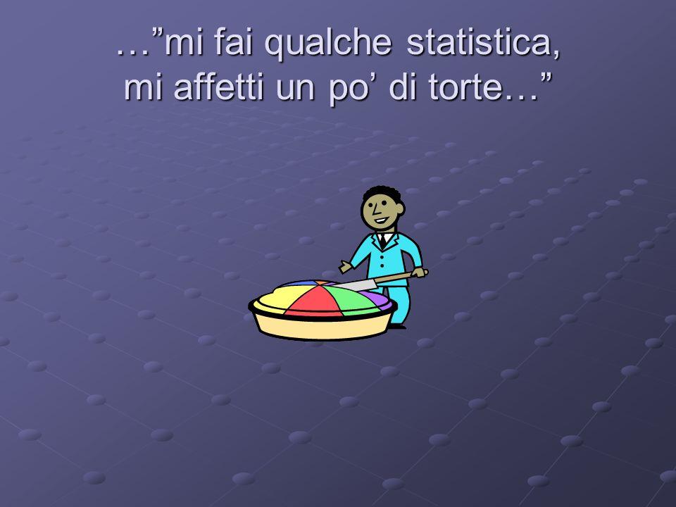 …mi fai qualche statistica, mi affetti un po di torte…