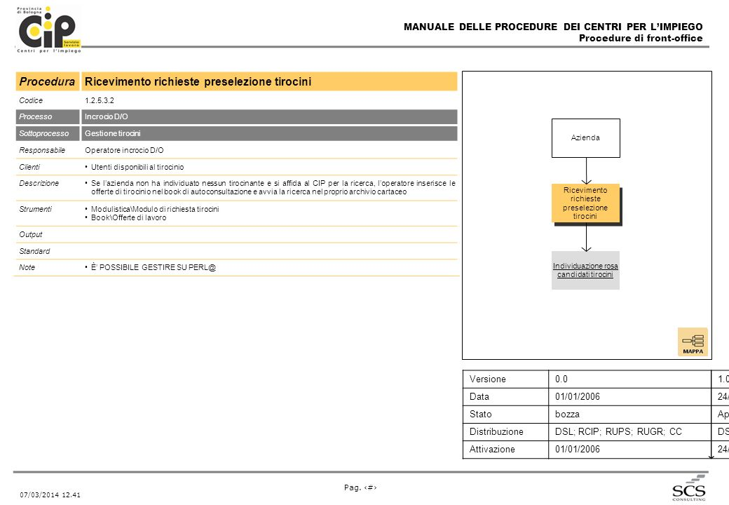 MANUALE DELLE PROCEDURE DEI CENTRI PER LIMPIEGO Procedure di front-office Pag.