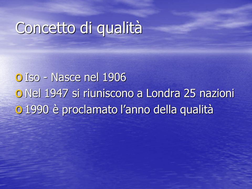 Concetto di qualità o Iso - Nasce nel 1906 o Nel 1947 si riuniscono a Londra 25 nazioni o 1990 è proclamato lanno della qualità