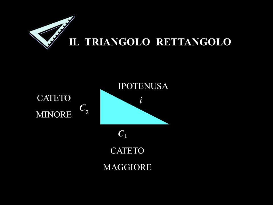 IL TRIANGOLO RETTANGOLO IPOTENUSA CATETO MAGGIORE CATETO MINORE 2 1 i C C