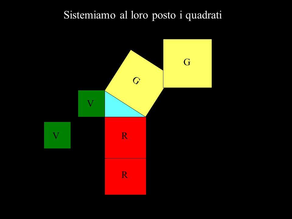 G R V Costruiamo 3 quadrati : i c 2 c 1 l = c 1 2 l = i