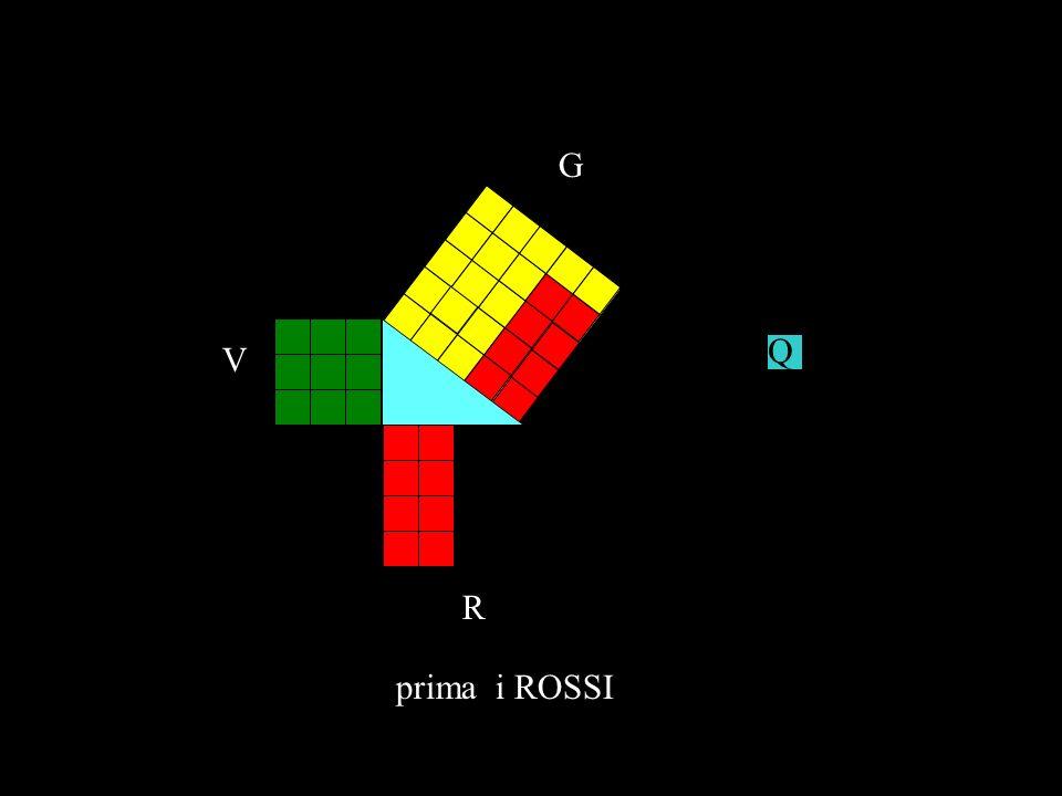 G R V Riportiamo i quadratini uno per uno su quello GIALLO Q