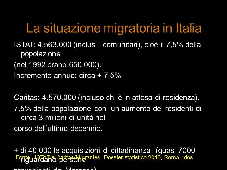 ISTAT: 4.563.000 (inclusi i comunitari), cioè il 7,5% della popolazione (nel 1992 erano 650.000). Incremento annuo: circa + 7,5% Caritas: 4.570.000 (i