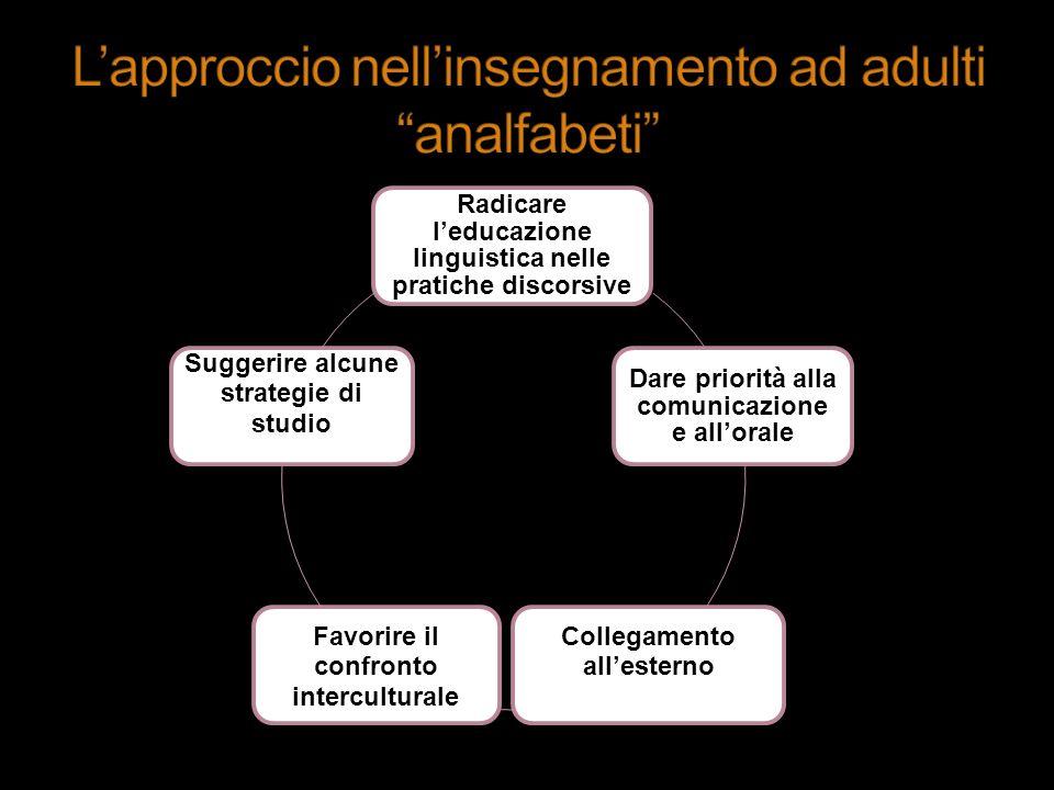 Radicare leducazione linguistica nelle pratiche discorsive Dare priorità alla comunicazione e allorale Collegamento allesterno Favorire il confronto i